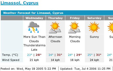 Weather forecast for July 5, 2006 for Limassol, Cyprus