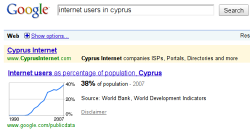 Internet in Cyprus
