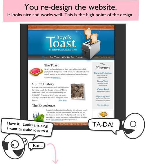 Webdesign madness