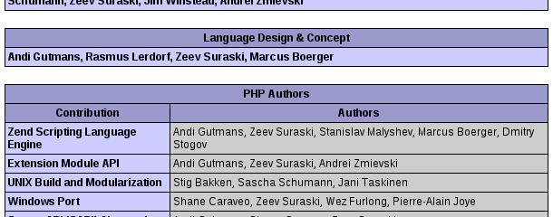 PHP exposure via easter egg