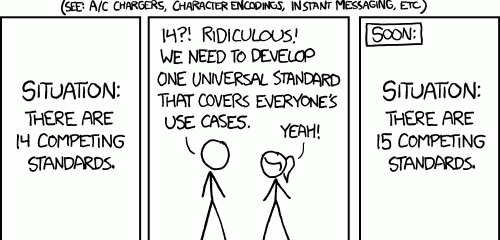 HTML5 splits into two standards