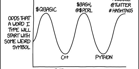 Sigil Cycle