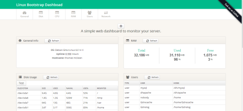 linux dashboard