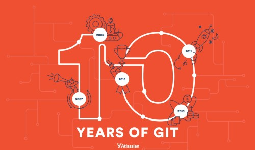 AtlassianGit10year