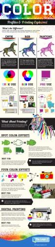 color-print-profiles