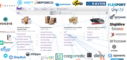 disaggregation-of-fedex-viz-v2-cropped