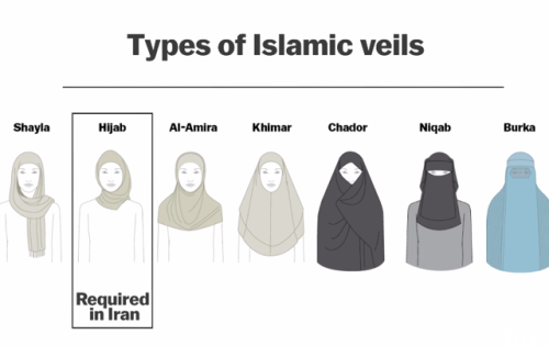 types of islamic veil