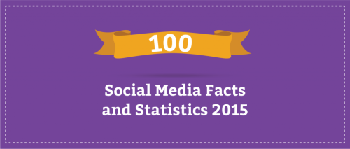 Social-Media-Facts-Statistics