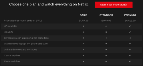 netflix pricing cy