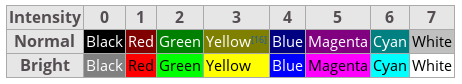 ansi-color-table