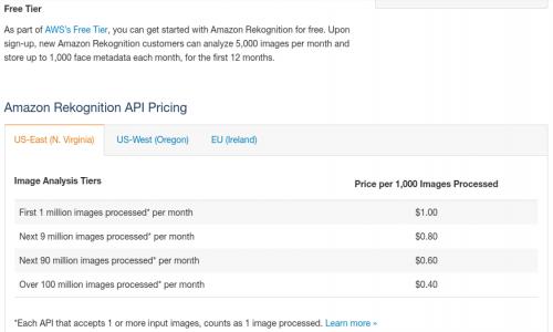 rekognition-pricing