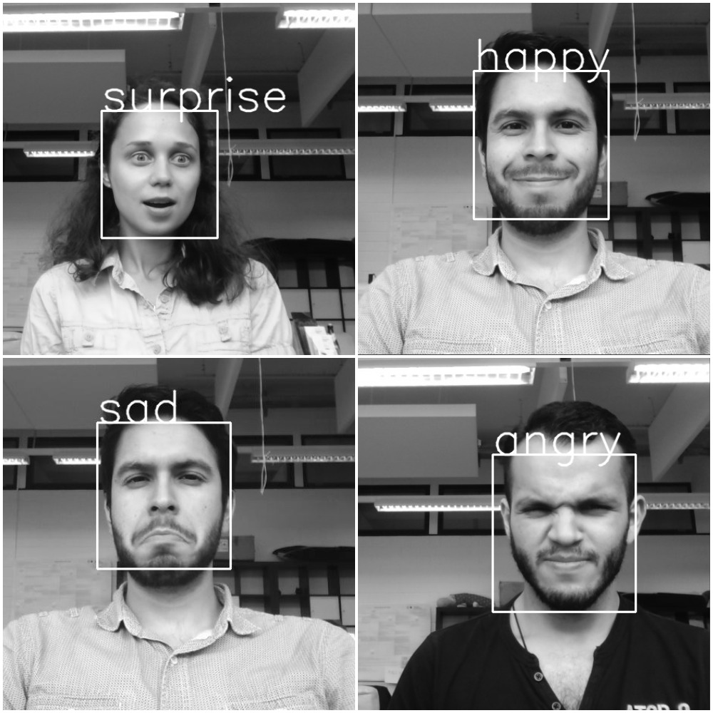 Real-time face detection and emotion/gender classification
