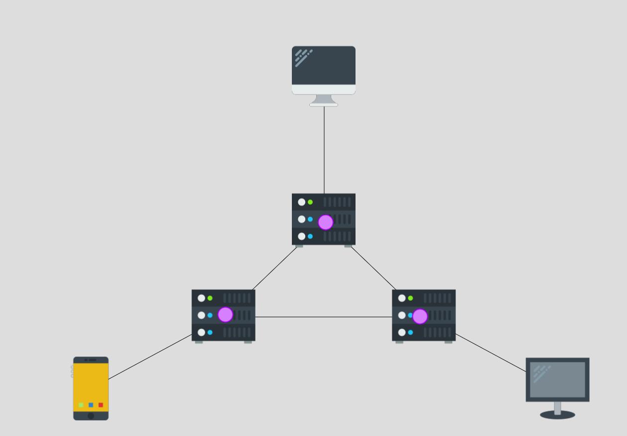 Netsim – a network simulator game for teaching   Blog of Leonid