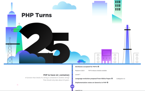 PHP 25th birthday